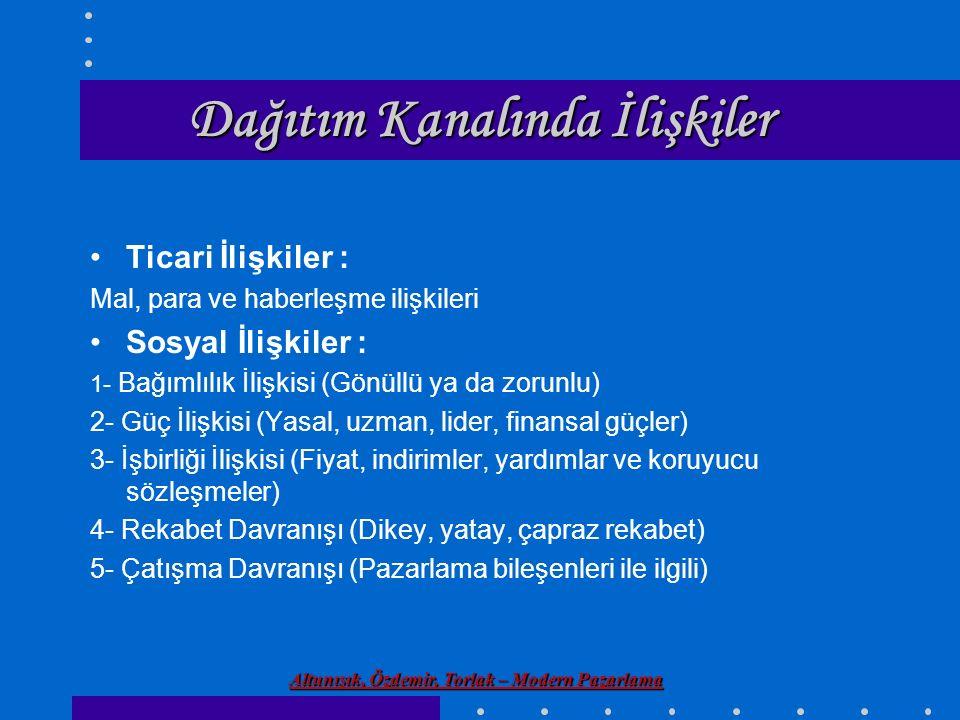 Altunışık, Özdemir, Torlak – Modern Pazarlama Dağıtım Kanalında İlişkiler Ticari İlişkiler : Mal, para ve haberleşme ilişkileri Sosyal İlişkiler : 1-