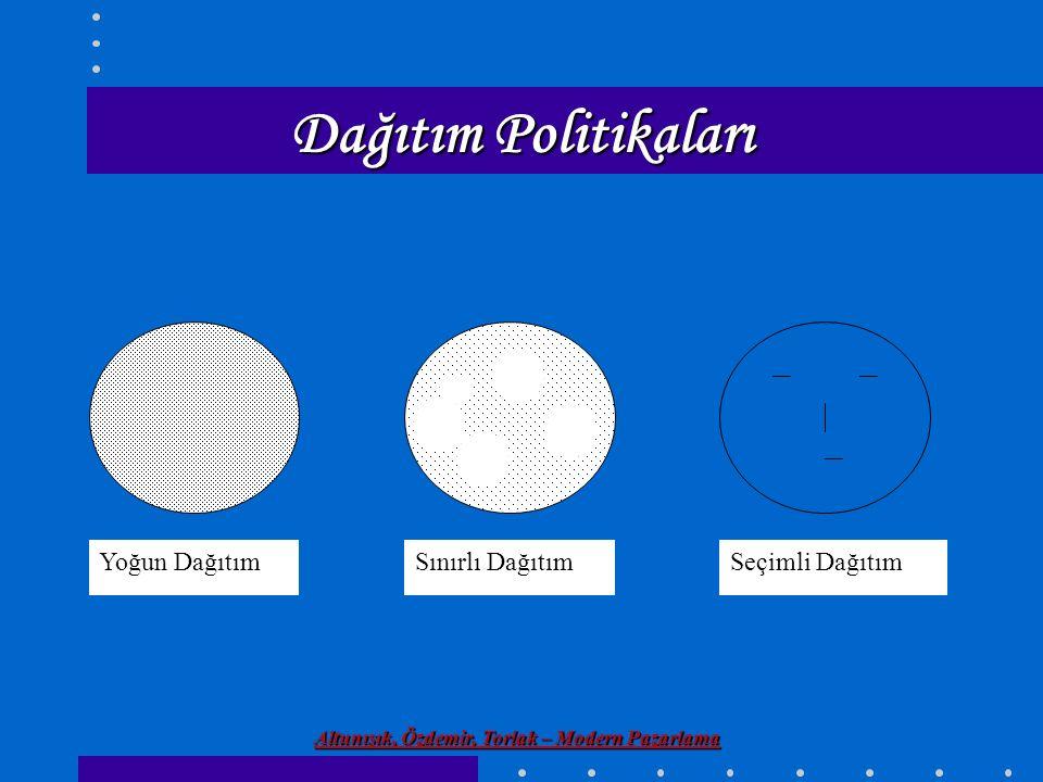 Altunışık, Özdemir, Torlak – Modern Pazarlama Dağıtım Politikaları Yoğun DağıtımSeçimli DağıtımSınırlı Dağıtım