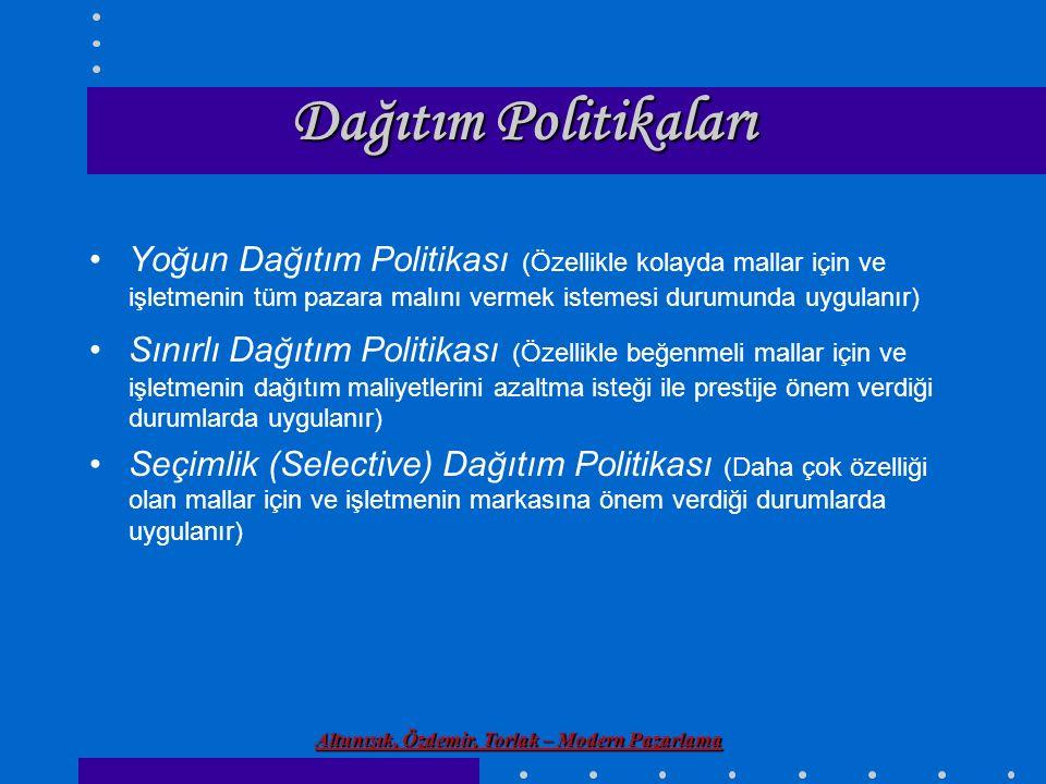 Altunışık, Özdemir, Torlak – Modern Pazarlama Dağıtım Politikaları Yoğun Dağıtım Politikası (Özellikle kolayda mallar için ve işletmenin tüm pazara ma