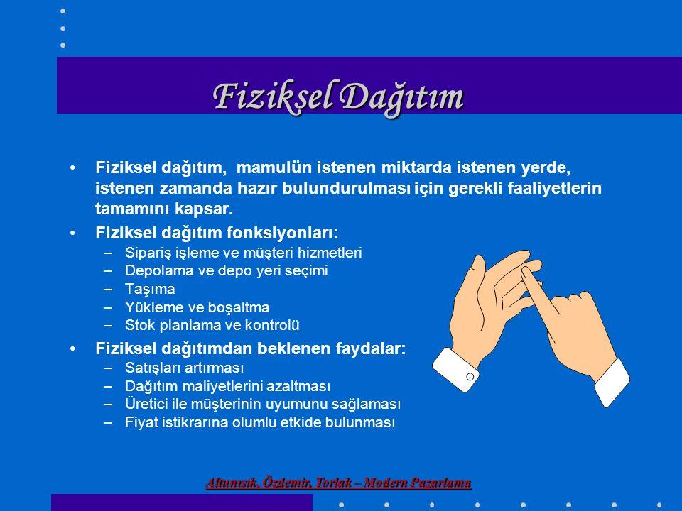Altunışık, Özdemir, Torlak – Modern Pazarlama Fiziksel Dağıtım Fiziksel dağıtım, mamulün istenen miktarda istenen yerde, istenen zamanda hazır bulundu