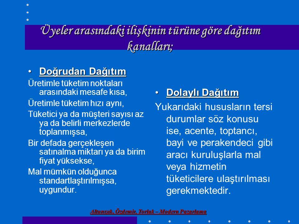 Altunışık, Özdemir, Torlak – Modern Pazarlama Üyeler arasındaki ilişkinin türüne göre dağıtım kanalları; Doğrudan DağıtımDoğrudan Dağıtım Üretimle tük