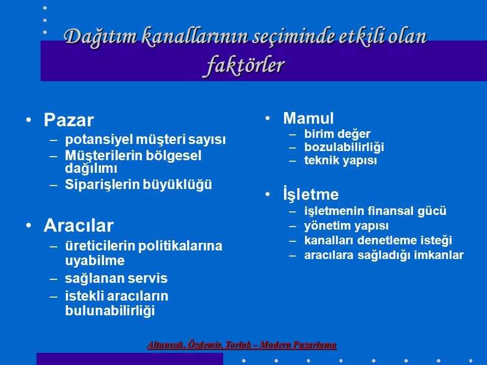 Altunışık, Özdemir, Torlak – Modern Pazarlama Dağıtım kanallarının seçiminde etkili olan faktörler Pazar –potansiyel müşteri sayısı –Müşterilerin bölg