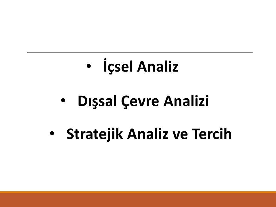 İçsel Analiz Dışsal Çevre Analizi Stratejik Analiz ve Tercih