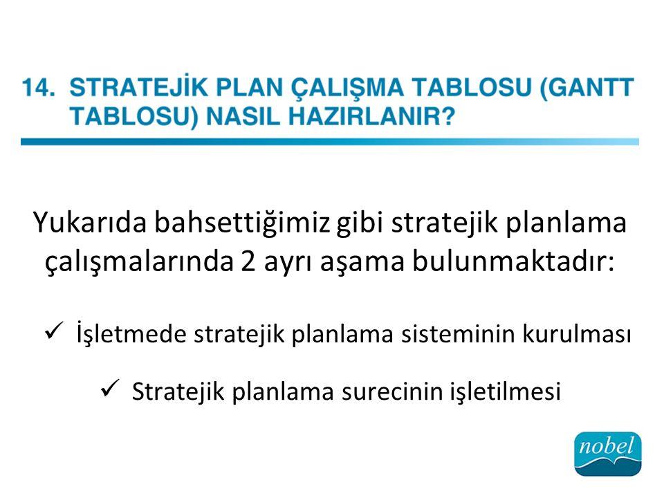Yukarıda bahsettiğimiz gibi stratejik planlama çalışmalarında 2 ayrı aşama bulunmaktadır: İşletmede stratejik planlama sisteminin kurulması Stratejik planlama surecinin işletilmesi
