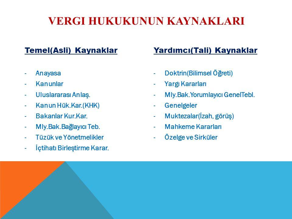 Temel(Asli) Kaynaklar -Anayasa -Kanunlar -Uluslararası Anlaş. -Kanun Hük.Kar.(KHK) -Bakanlar Kur.Kar. -Mly.Bak.Bağlayıcı Teb. -Tüzük ve Yönetmelikler