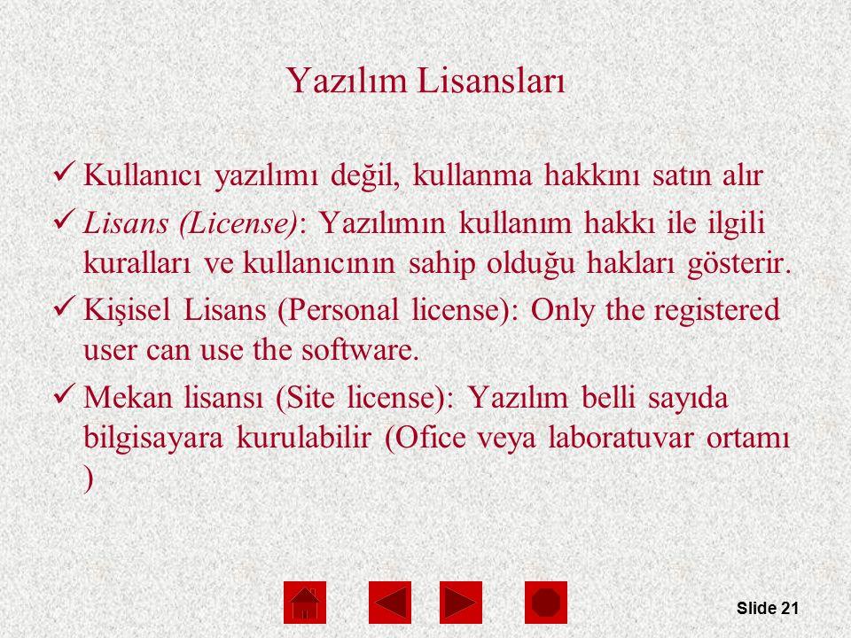 Slide 21 Yazılım Lisansları Kullanıcı yazılımı değil, kullanma hakkını satın alır Lisans (License): Yazılımın kullanım hakkı ile ilgili kuralları ve kullanıcının sahip olduğu hakları gösterir.
