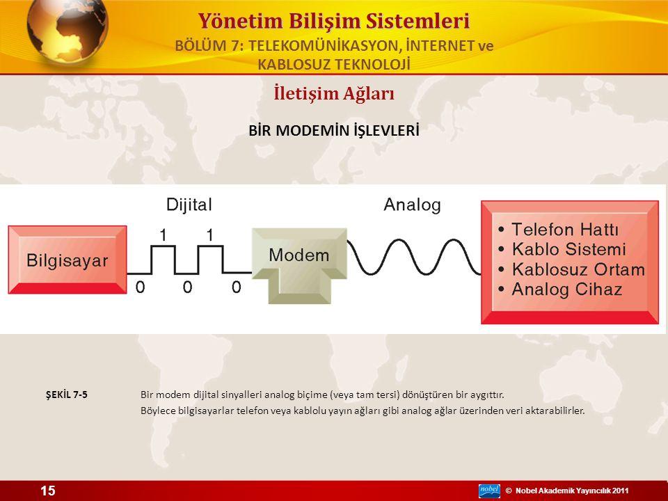 © Nobel Akademik Yayıncılık 2011 Yönetim Bilişim Sistemleri BİR MODEMİN İŞLEVLERİ Bir modem dijital sinyalleri analog biçime (veya tam tersi) dönüştür