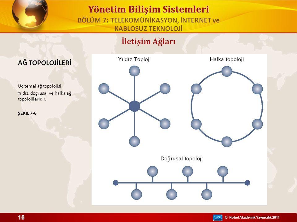 © Nobel Akademik Yayıncılık 2011 Yönetim Bilişim Sistemleri AĞ TOPOLOJİLERİ Üç temel ağ topolojisi Yıldız, doğrusal ve halka ağ topolojileridir. ŞEKİL