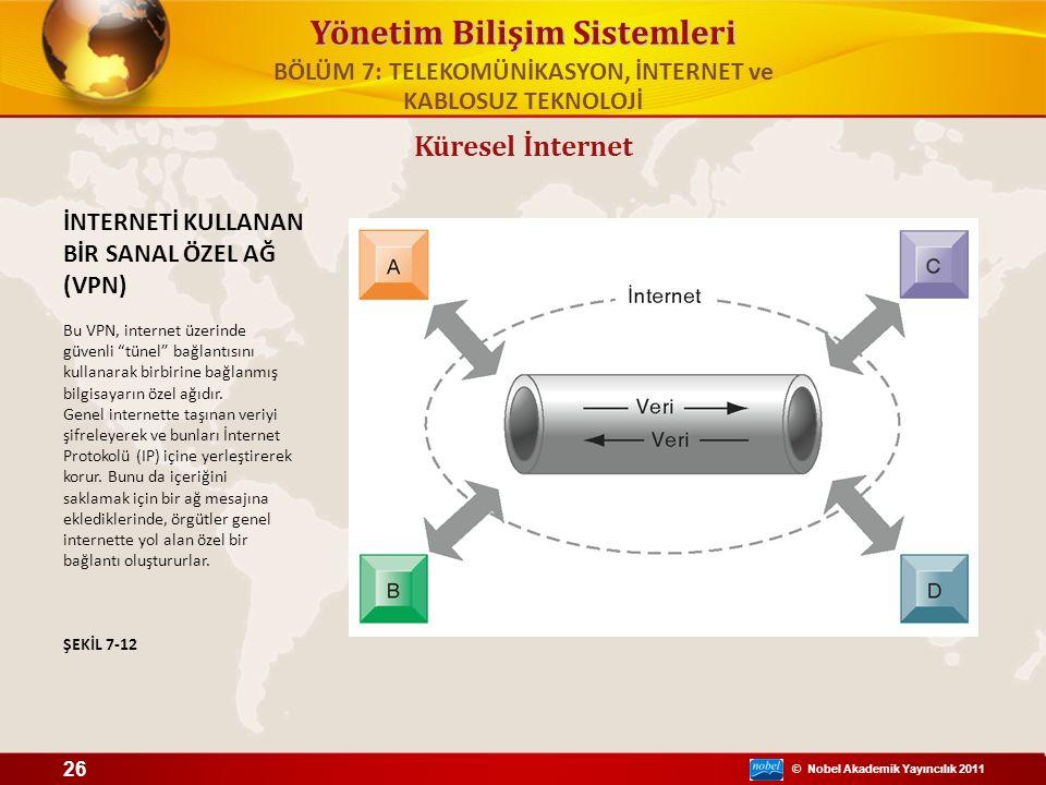 """© Nobel Akademik Yayıncılık 2011 Yönetim Bilişim Sistemleri İNTERNETİ KULLANAN BİR SANAL ÖZEL AĞ (VPN) Bu VPN, internet üzerinde güvenli """"tünel"""" bağla"""