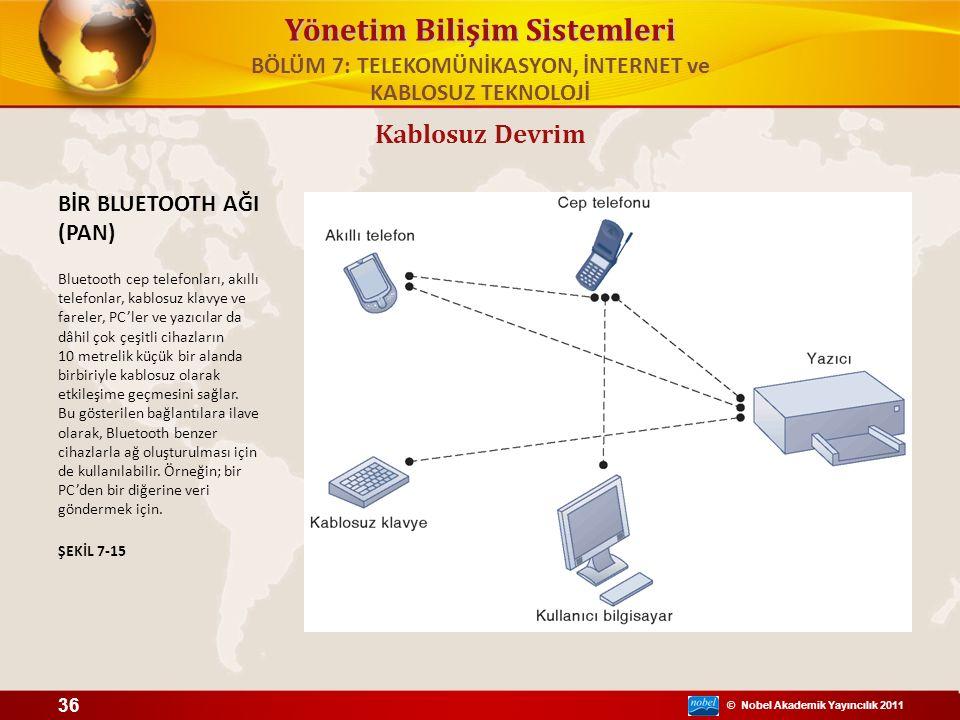 © Nobel Akademik Yayıncılık 2011 Yönetim Bilişim Sistemleri BİR BLUETOOTH AĞI (PAN) Bluetooth cep telefonları, akıllı telefonlar, kablosuz klavye ve f