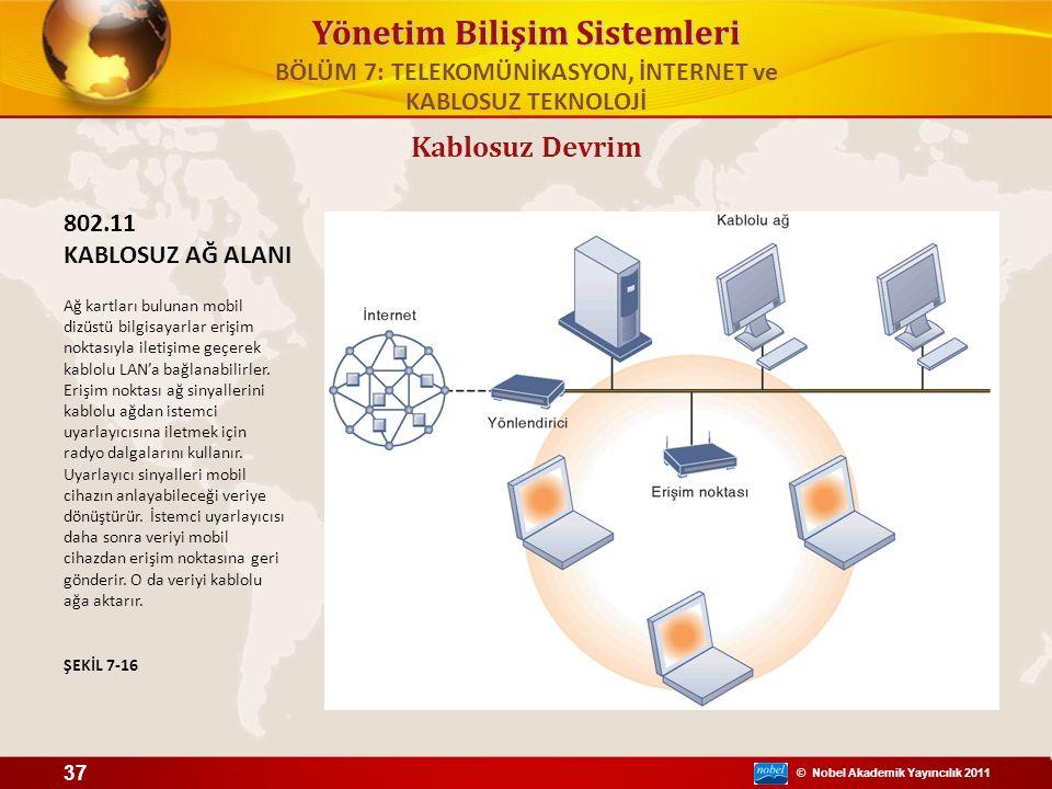 © Nobel Akademik Yayıncılık 2011 Yönetim Bilişim Sistemleri 802.11 KABLOSUZ AĞ ALANI Ağ kartları bulunan mobil dizüstü bilgisayarlar erişim noktasıyla