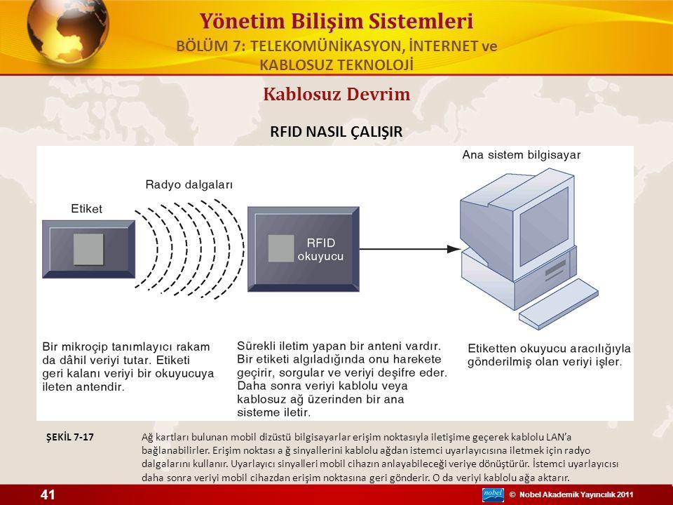 © Nobel Akademik Yayıncılık 2011 Yönetim Bilişim Sistemleri RFID NASIL ÇALIŞIR Ağ kartları bulunan mobil dizüstü bilgisayarlar erişim noktasıyla ileti