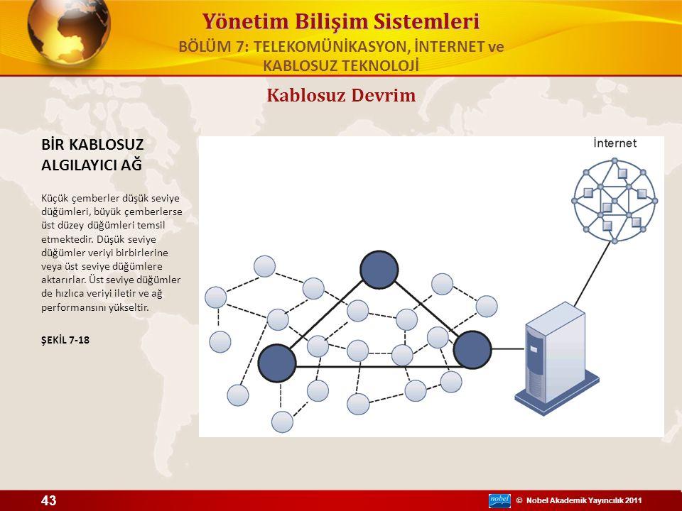 © Nobel Akademik Yayıncılık 2011 Yönetim Bilişim Sistemleri BİR KABLOSUZ ALGILAYICI AĞ Küçük çemberler düşük seviye düğümleri, büyük çemberlerse üst d
