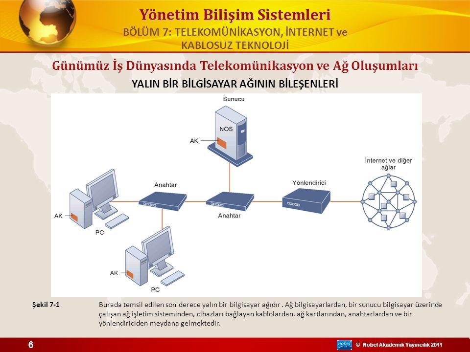 © Nobel Akademik Yayıncılık 2011 Yönetim Bilişim Sistemleri YALIN BİR BİLGİSAYAR AĞININ BİLEŞENLERİ Burada temsil edilen son derece yalın bir bilgisay