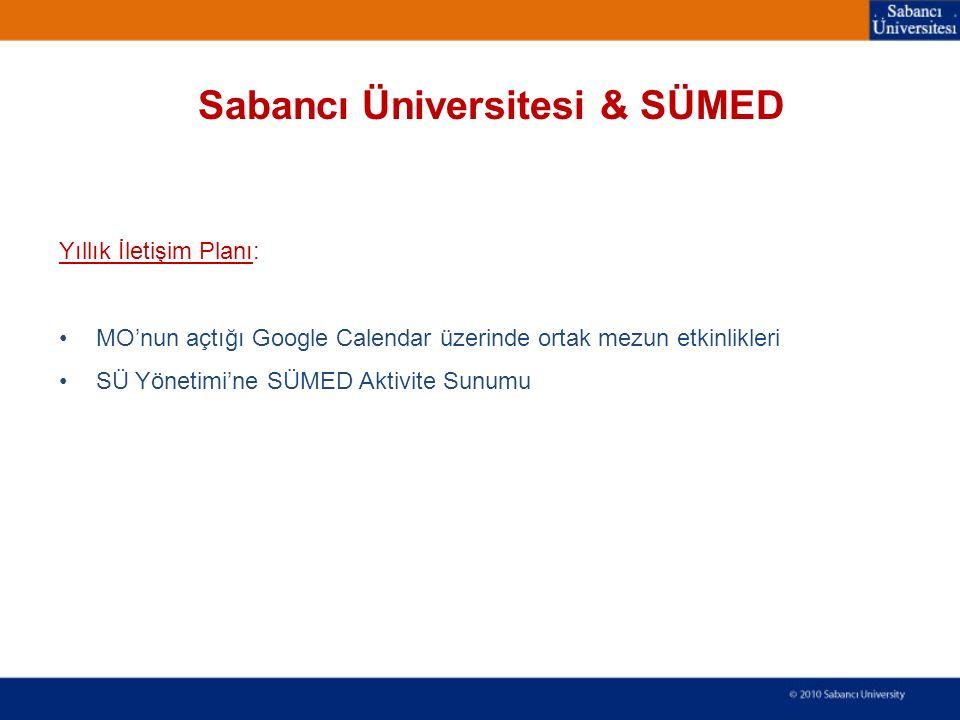 Yıllık İletişim Planı: MO'nun açtığı Google Calendar üzerinde ortak mezun etkinlikleri SÜ Yönetimi'ne SÜMED Aktivite Sunumu Sabancı Üniversitesi & SÜMED