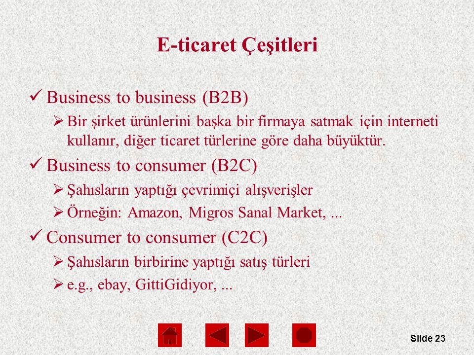 Slide 23 E-ticaret Çeşitleri Business to business (B2B)  Bir şirket ürünlerini başka bir firmaya satmak için interneti kullanır, diğer ticaret türlerine göre daha büyüktür.