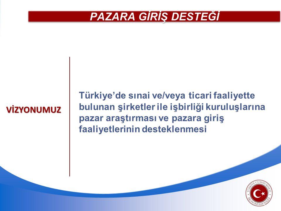 PAZARA GİRİŞ DESTEĞİ 3 VİZYONUMUZ Türkiye'de sınai ve/veya ticari faaliyette bulunan şirketler ile işbirliği kuruluşlarına pazar araştırması ve pazara giriş faaliyetlerinin desteklenmesi