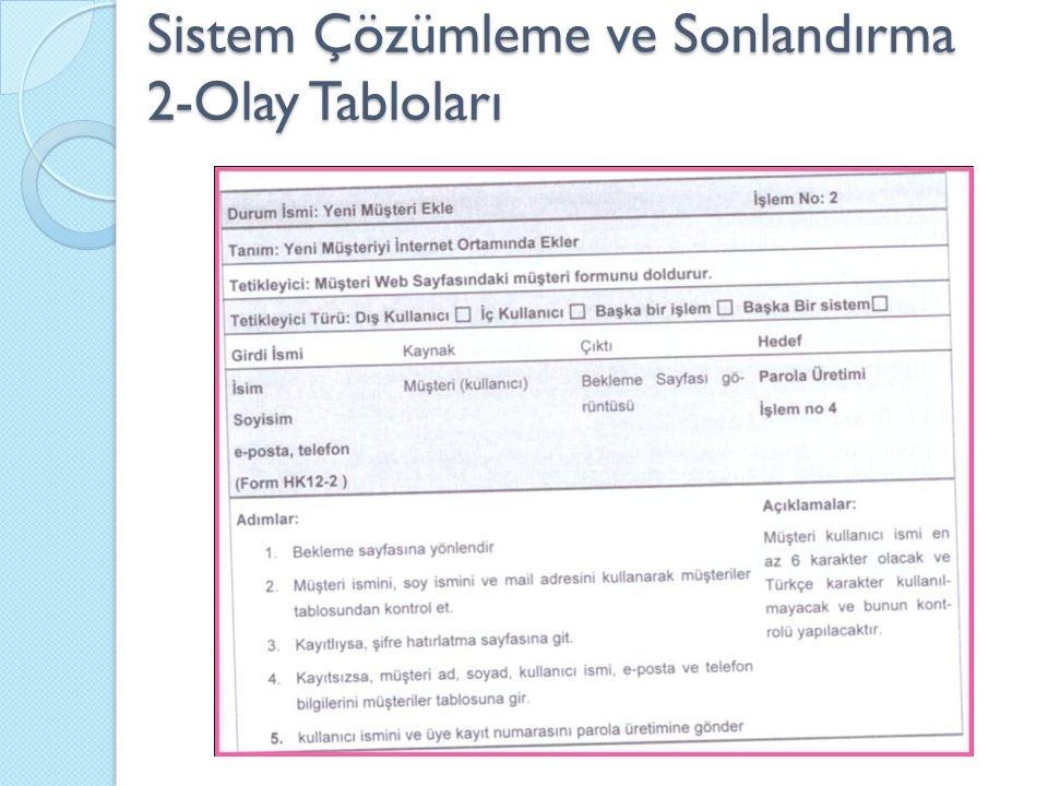 Sistem Çözümleme ve Sonlandırma 2-Olay Tabloları