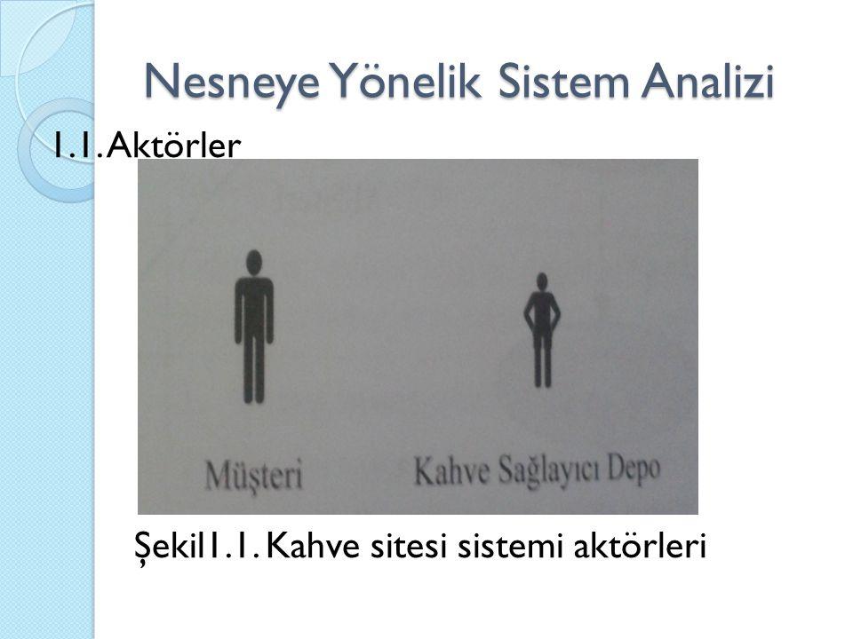 Nesneye Yönelik Sistem Analizi 1.1. Aktörler Şekil1.1. Kahve sitesi sistemi aktörleri