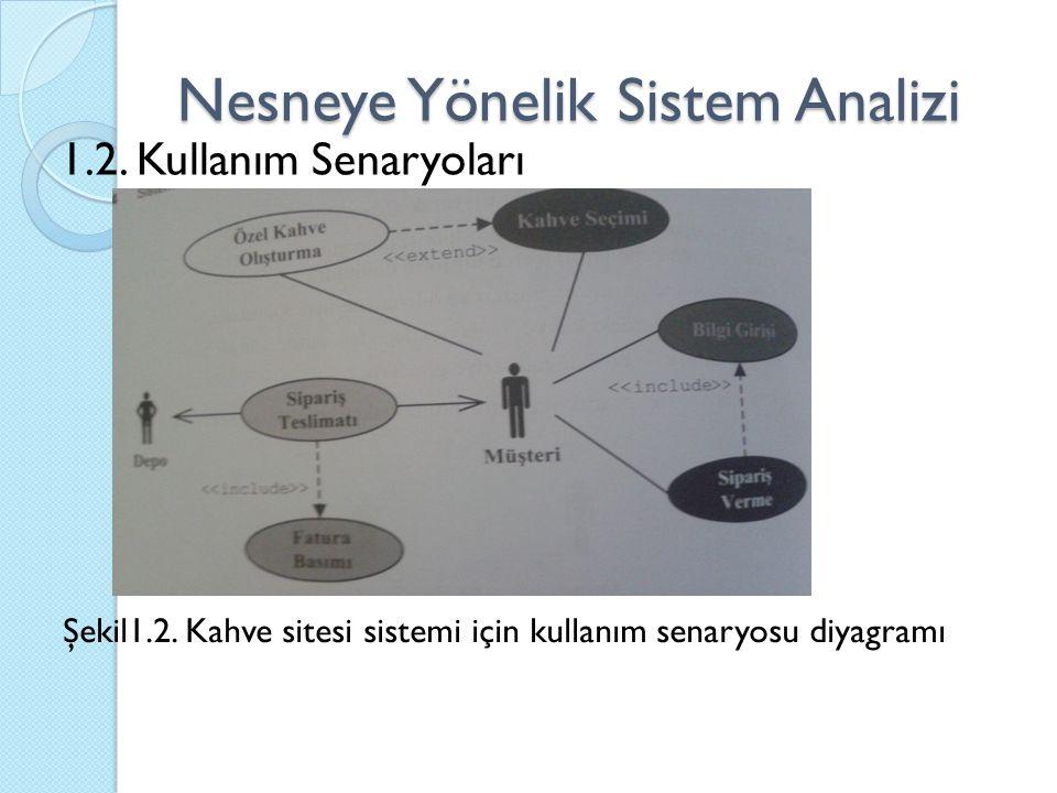 Nesneye Yönelik Sistem Analizi 1.2. Kullanım Senaryoları Şekil1.2. Kahve sitesi sistemi için kullanım senaryosu diyagramı