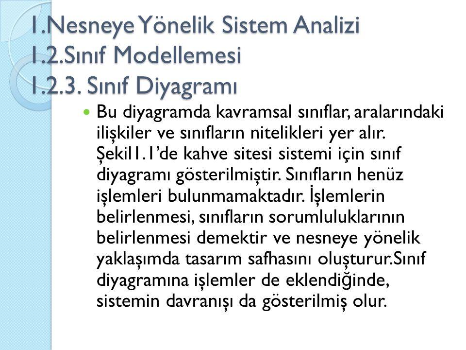 1.Nesneye Yönelik Sistem Analizi 1.2.Sınıf Modellemesi 1.2.3.