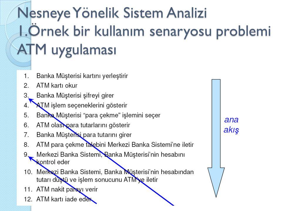 Nesneye Yönelik Sistem Analizi 1.Örnek bir kullanım senaryosu problemi ATM uygulaması