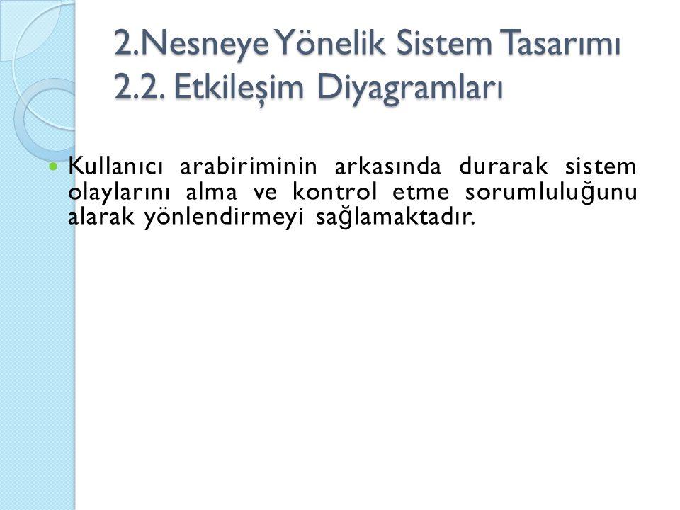 2.Nesneye Yönelik Sistem Tasarımı 2.2.