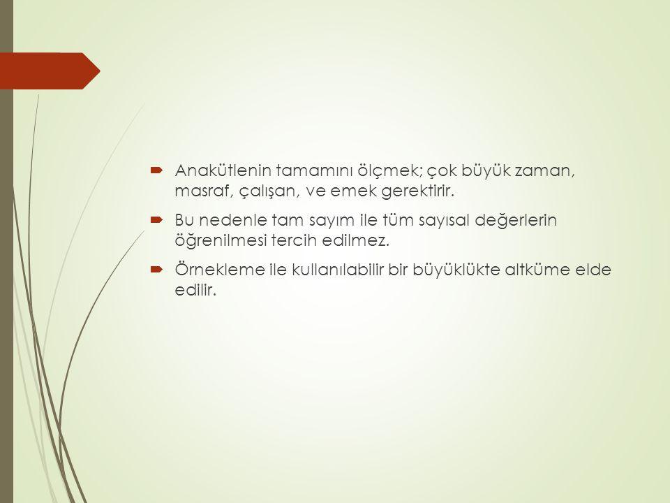 Kolayda Örnekleme  Kolayca ulaşılabilir birimlerin seçilmesi ile elde edilen örneklemedir.