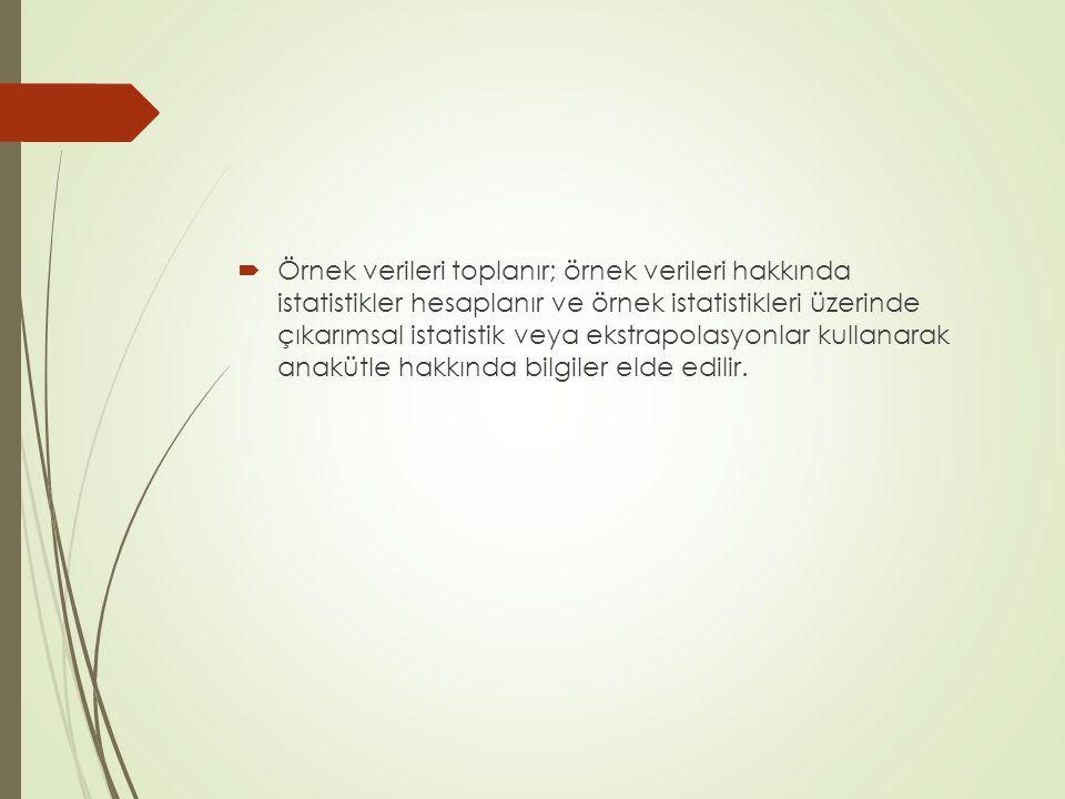  Örnek verileri toplanır; örnek verileri hakkında istatistikler hesaplanır ve örnek istatistikleri üzerinde çıkarımsal istatistik veya ekstrapolasyonlar kullanarak anakütle hakkında bilgiler elde edilir.