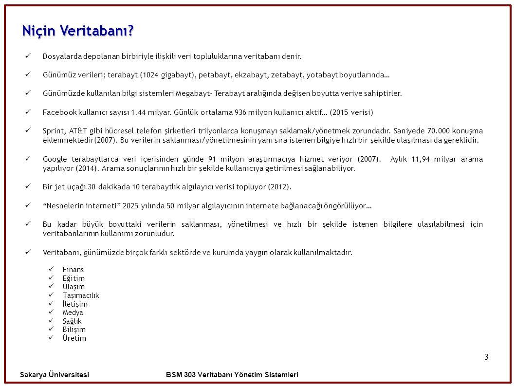14 Örnek Bir Veritabanı Sakarya Üniversitesi BSM 303 Veritabanı Yönetim Sistemleri