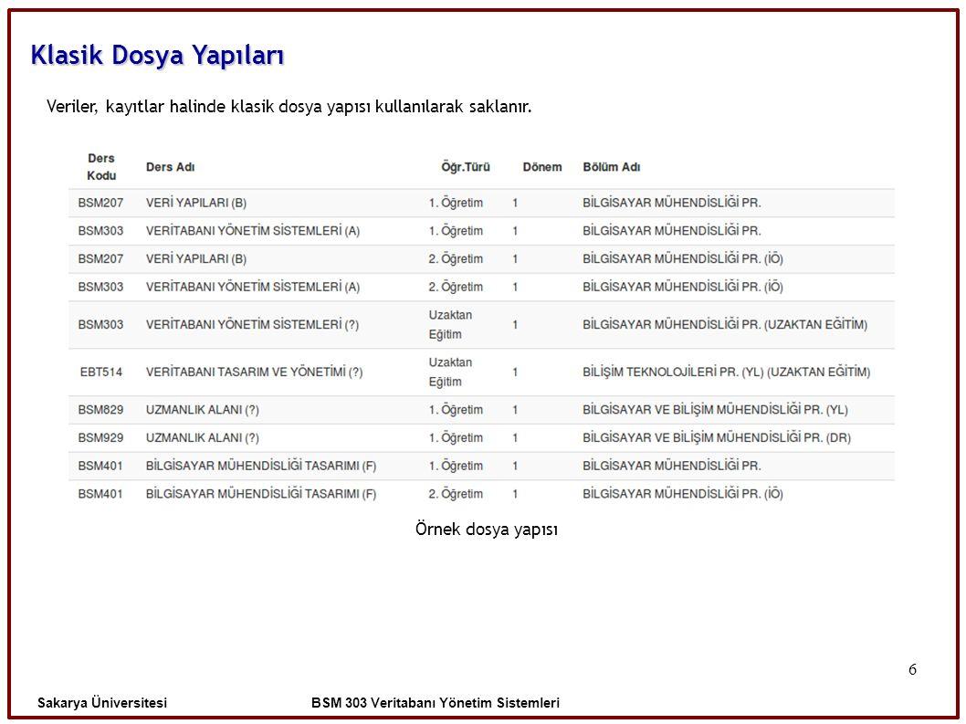 √ 6 Klasik Dosya Yapıları Sakarya Üniversitesi BSM 303 Veritabanı Yönetim Sistemleri Veriler, kayıtlar halinde klasik dosya yapısı kullanılarak saklan