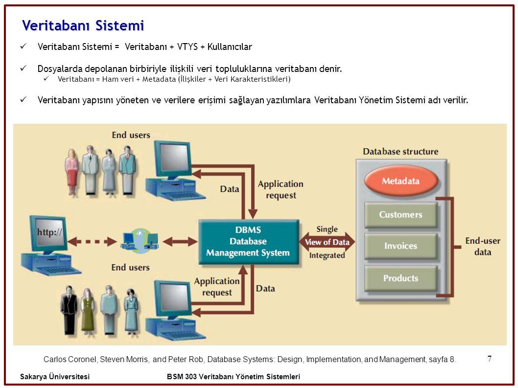 7 Veritabanı Sistemi Veritabanı Sistemi = Veritabanı + VTYS + Kullanıcılar Dosyalarda depolanan birbiriyle ilişkili veri topluluklarına veritabanı den
