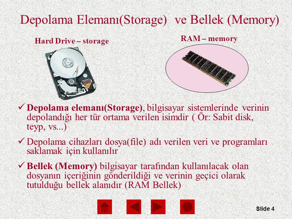 Slide 4 Hard Drive – storage RAM – memory Depolama Elemanı(Storage) ve Bellek (Memory) Depolama elemanı(Storage), bilgisayar sistemlerinde verinin depolandığı her tür ortama verilen isimdir ( Ör: Sabit disk, teyp, vs...) Depolama cihazları dosya(file) adı verilen veri ve programları saklamak için kullanılır Bellek (Memory) bilgisayar tarafından kullanılacak olan dosyanın içeriğinin gönderildiği ve verinin geçici olarak tutulduğu bellek alanıdır (RAM Bellek)