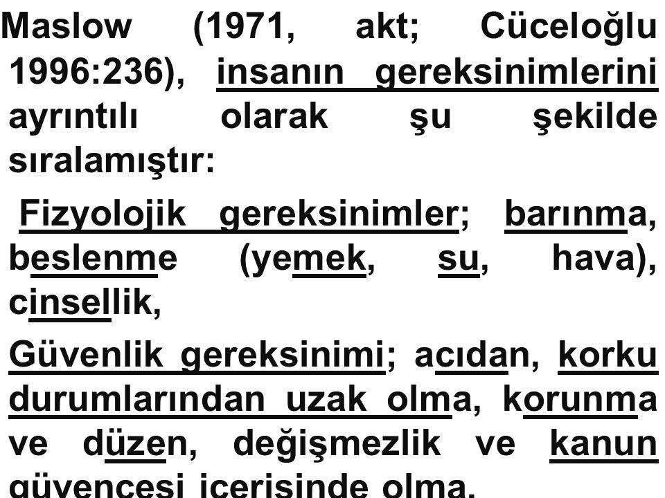 Maslow (1971, akt; Cüceloğlu 1996:236), insanın gereksinimlerini ayrıntılı olarak şu şekilde sıralamıştır: Fizyolojik gereksinimler; barınma, beslenme