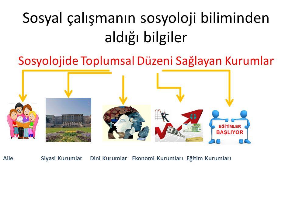 Sosyal çalışmanın sosyoloji biliminden aldığı bilgiler Sosyolojide Toplumsal Düzeni Sağlayan Kurumlar Aile Siyasi Kurumlar Dini Kurumlar Ekonomi Kurum