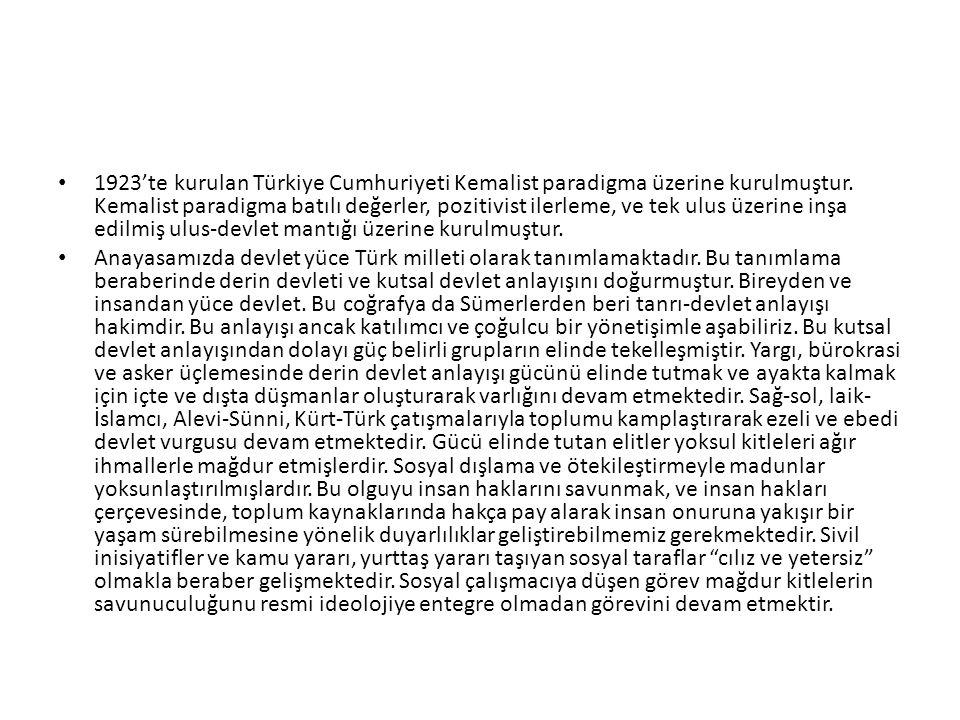 1923'te kurulan Türkiye Cumhuriyeti Kemalist paradigma üzerine kurulmuştur. Kemalist paradigma batılı değerler, pozitivist ilerleme, ve tek ulus üzeri
