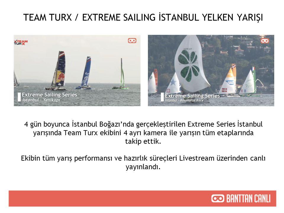 TEAM TURX / EXTREME SAILING İSTANBUL YELKEN YARIŞI 4 gün boyunca İstanbul Boğazı'nda gerçekleştirilen Extreme Series İstanbul yarışında Team Turx ekibini 4 ayrı kamera ile yarışın tüm etaplarında takip ettik.
