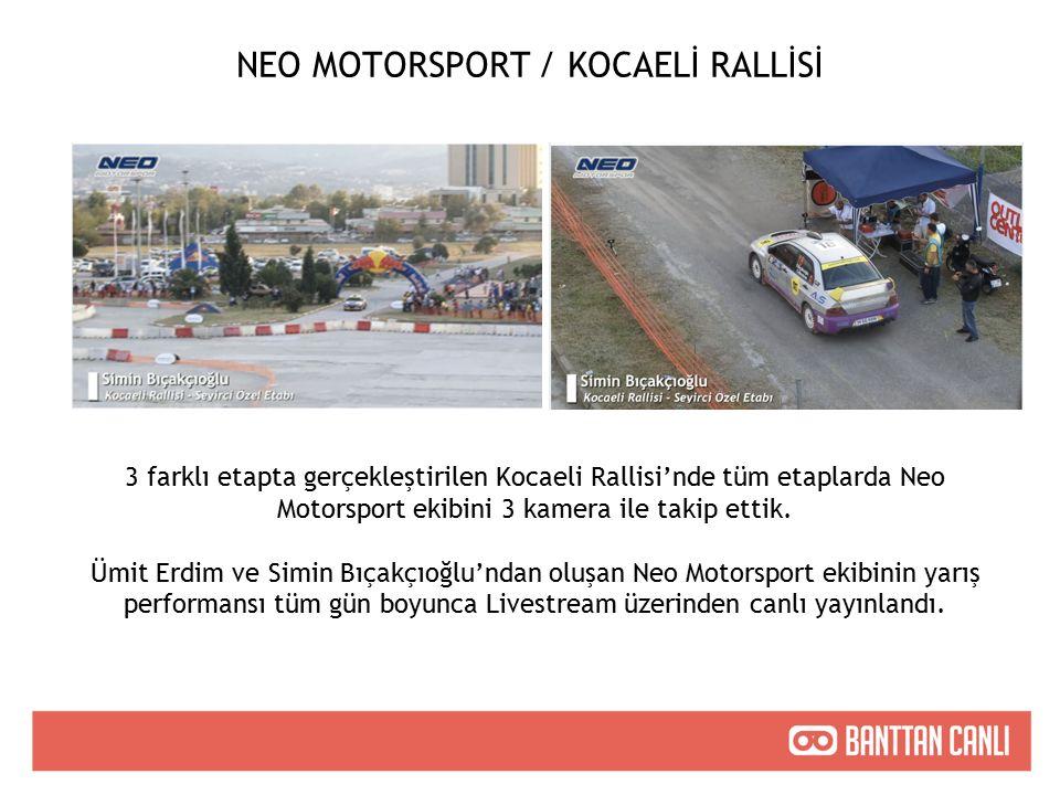 NEO MOTORSPORT / KOCAELİ RALLİSİ 3 farklı etapta gerçekleştirilen Kocaeli Rallisi'nde tüm etaplarda Neo Motorsport ekibini 3 kamera ile takip ettik.
