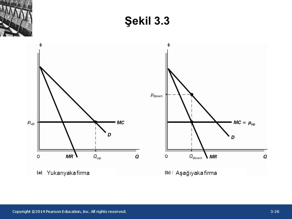 Copyright ©2014 Pearson Education, Inc. All rights reserved.3-20 Figure 3.5 Yukarıyaka firmaAşağıyaka firma Şekil 3.3