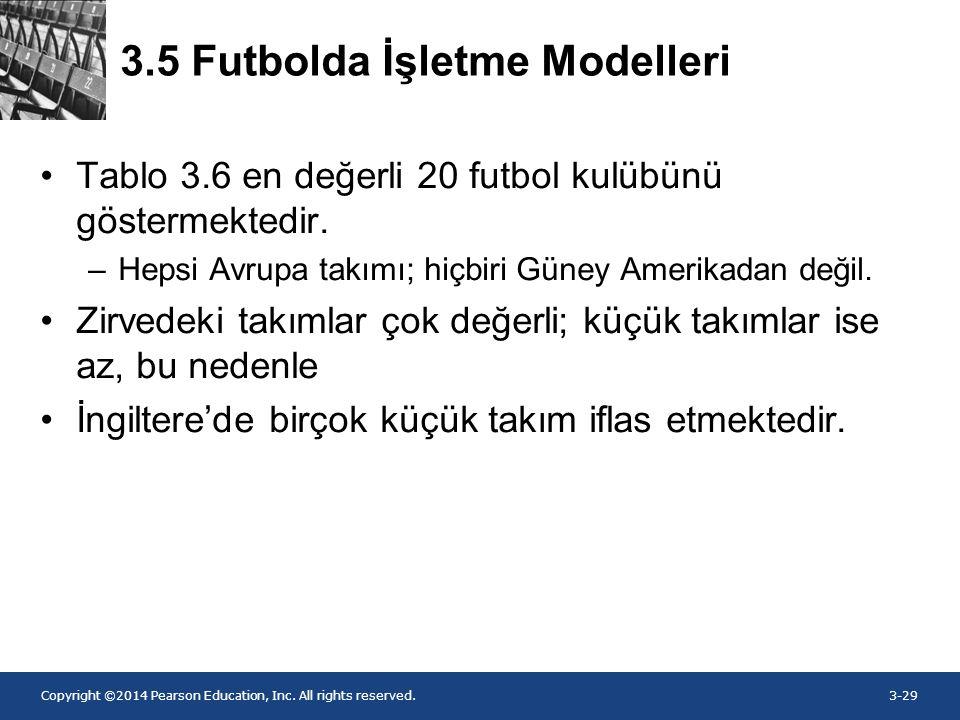 Copyright ©2014 Pearson Education, Inc. All rights reserved.3-29 3.5 Futbolda İşletme Modelleri Tablo 3.6 en değerli 20 futbol kulübünü göstermektedir
