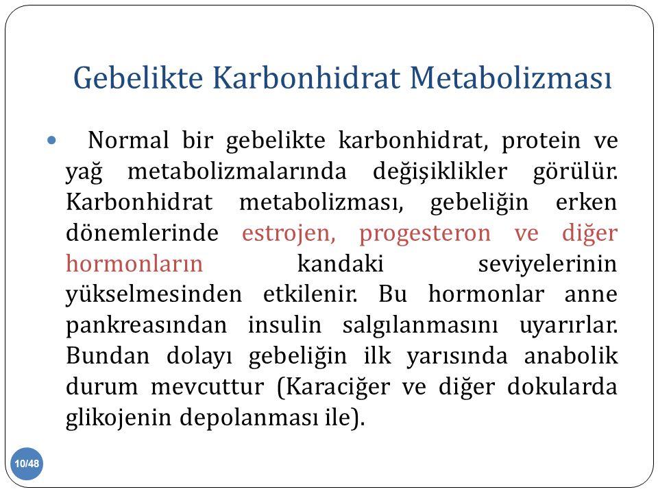 Gebelikte Karbonhidrat Metabolizması Normal bir gebelikte karbonhidrat, protein ve yağ metabolizmalarında değişiklikler görülür.