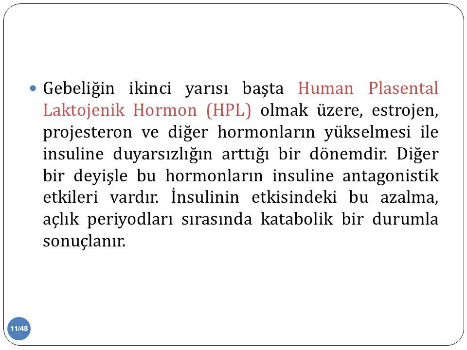 Gebeliğin ikinci yarısı başta Human Plasental Laktojenik Hormon (HPL) olmak üzere, estrojen, projesteron ve diğer hormonların yükselmesi ile insuline duyarsızlığın arttığı bir dönemdir.
