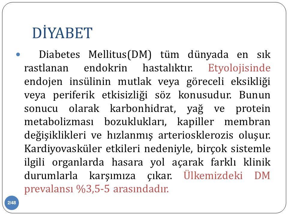 DİYABET Diabetes Mellitus(DM) tüm dünyada en sık rastlanan endokrin hastalıktır.