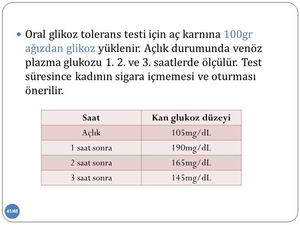 Oral glikoz tolerans testi için aç karnına 100gr ağızdan glikoz yüklenir.