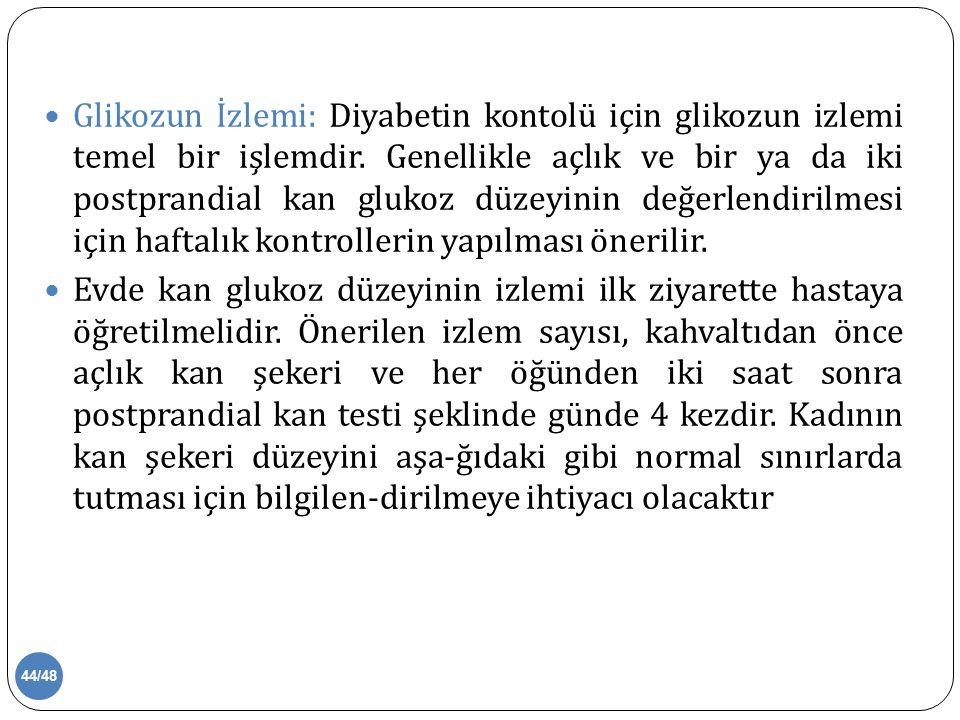 Glikozun İzlemi: Diyabetin kontolü için glikozun izlemi temel bir işlemdir.