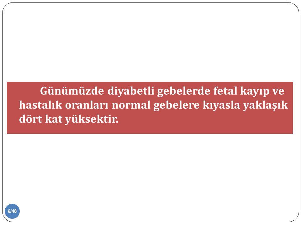 Monilial vajinitis ve üriner sistem enfeksiyon riski diyabetik gebeliklerde artmıştır.
