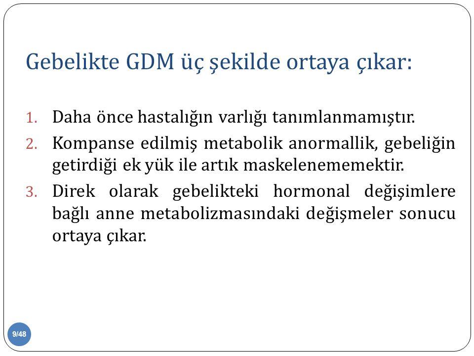 Gebelikte GDM üç şekilde ortaya çıkar: 1. Daha önce hastalığın varlığı tanımlanmamıştır.