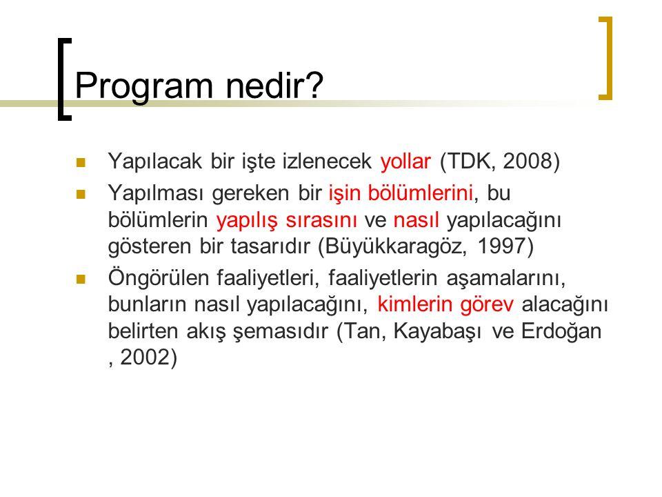 Program nedir? Yapılacak bir işte izlenecek yollar (TDK, 2008) Yapılması gereken bir işin bölümlerini, bu bölümlerin yapılış sırasını ve nasıl yapılac
