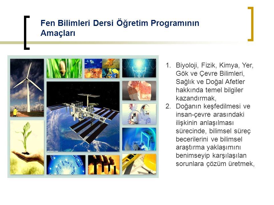 1.Biyoloji, Fizik, Kimya, Yer, Gök ve Çevre Bilimleri, Sağlık ve Doğal Afetler hakkında temel bilgiler kazandırmak, 2.Doğanın keşfedilmesi ve insan-çe