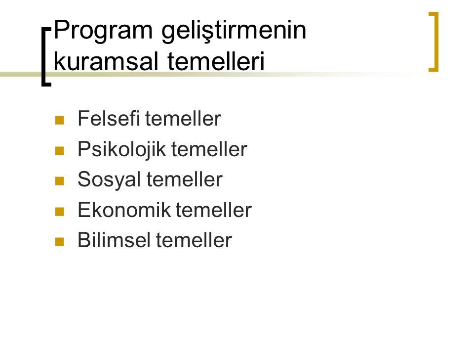 Program geliştirmenin kuramsal temelleri Felsefi temeller Psikolojik temeller Sosyal temeller Ekonomik temeller Bilimsel temeller